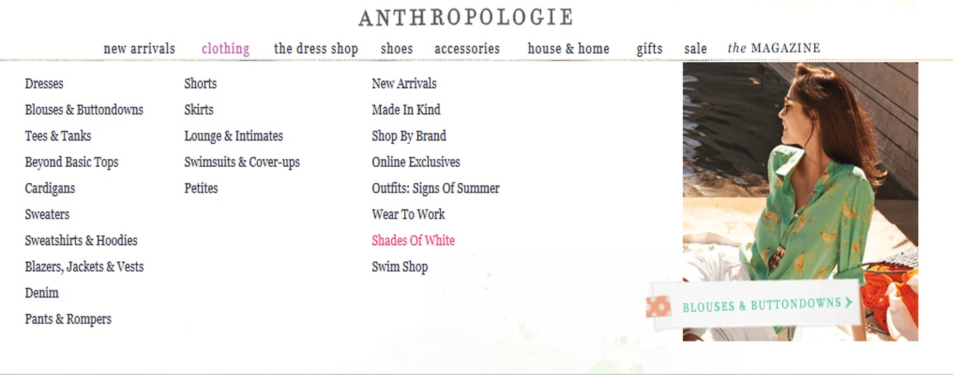 Swot And Variable Analysis Anthropologie Com